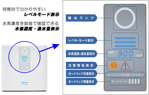Nippon trim Trim ion siêu hoạt động bảng điều khiển